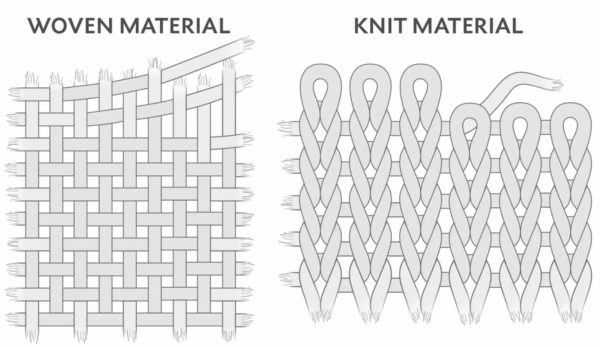 Image result for woven versus knit